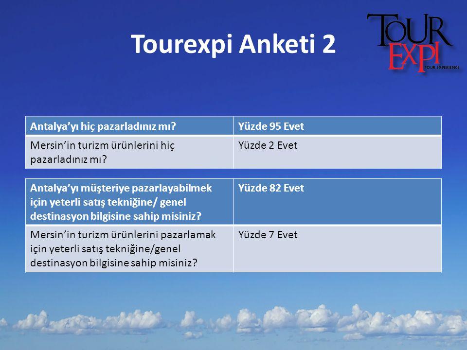 Tourexpi Anketi 2 Antalya'yı hiç pazarladınız mı?Yüzde 95 Evet Mersin'in turizm ürünlerini hiç pazarladınız mı? Yüzde 2 Evet Antalya'yı müşteriye paza