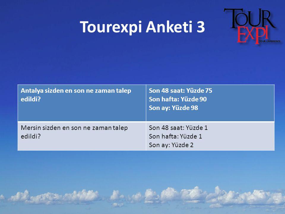 Tourexpi Anketi 3 Antalya sizden en son ne zaman talep edildi? Son 48 saat: Yüzde 75 Son hafta: Yüzde 90 Son ay: Yüzde 98 Mersin sizden en son ne zama