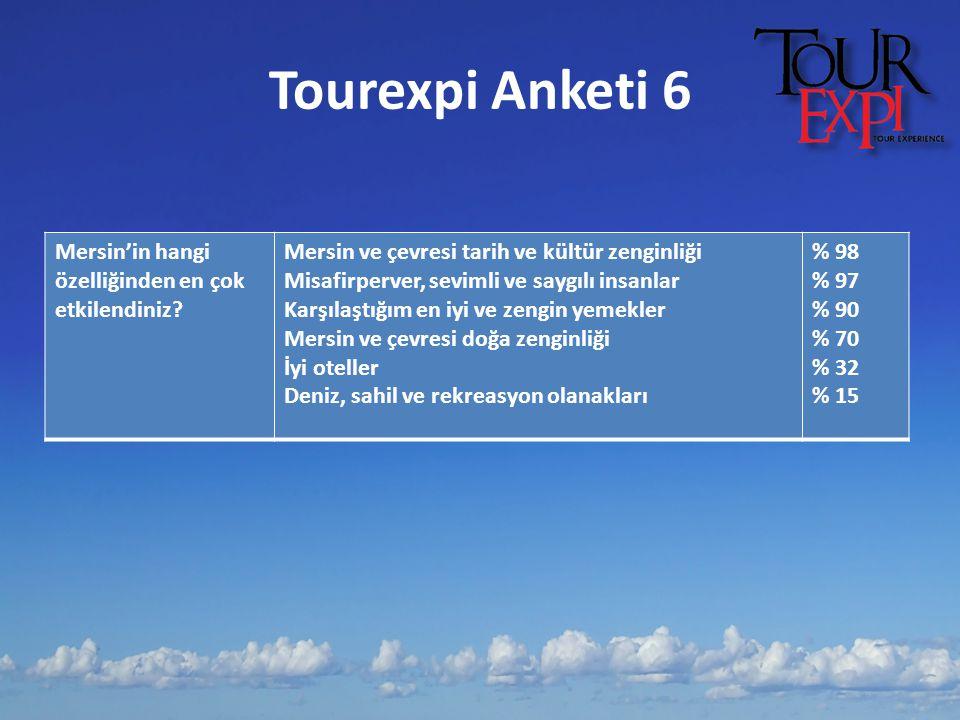 Tourexpi Anketi 6 Mersin'in hangi özelliğinden en çok etkilendiniz? Mersin ve çevresi tarih ve kültür zenginliği Misafirperver, sevimli ve saygılı ins