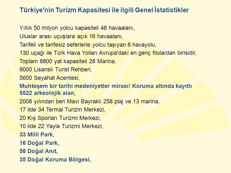 Türkiye nin Turizm Kapasitesi ile ilgili Genel İstatistikler Yıllık 50 milyon yolcu kapasiteli 48 havaalanı, Uluslar arası uçuşlara açık 16 havaalanı, Tarifeli ve tarifesiz seferlerle yolcu taşıyan 8 havayolu, 130 uçağı ile Türk Hava Yolları Avrupa daki en genç filolardan birisidir, Toplam 8800 yat kapasiteli 28 Marina, 9000 Lisanslı Turist Rehberi, 5600 Seyahat Acentesi, Muhteşem bir tarihi medeniyetler mirası.