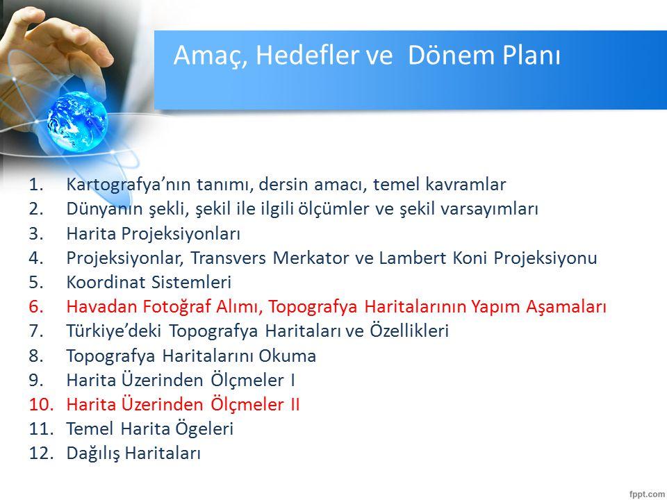 Gerekli Malzeme Araç-Gereç Cetvel, Pergel, İletki, Plan Müşürü (1/25.000), Boya Kalemi, Pusula.