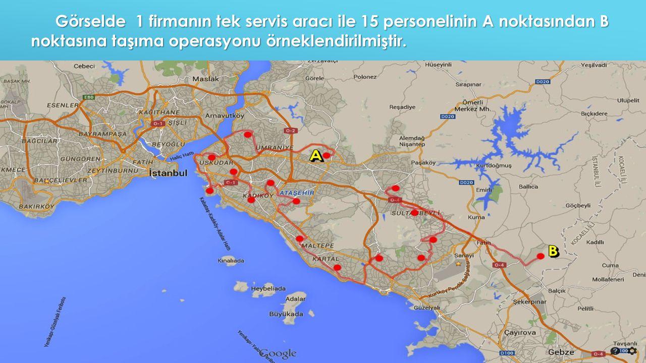 Görselde 1 firmanın tek servis aracı ile 15 personelinin A noktasından B noktasına taşıma operasyonu örneklendirilmiştir.