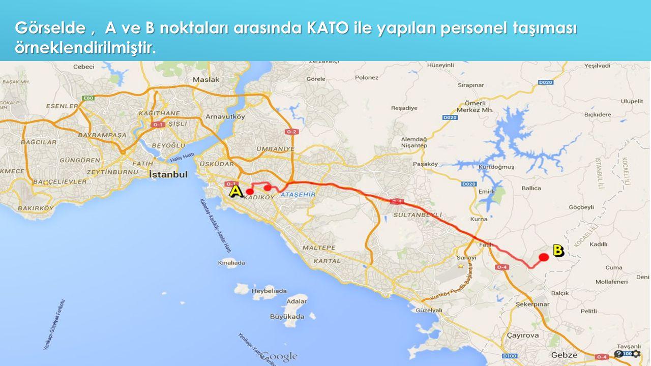 Görselde, A ve B noktaları arasında KATO ile yapılan personel taşıması örneklendirilmiştir Görselde, A ve B noktaları arasında KATO ile yapılan person