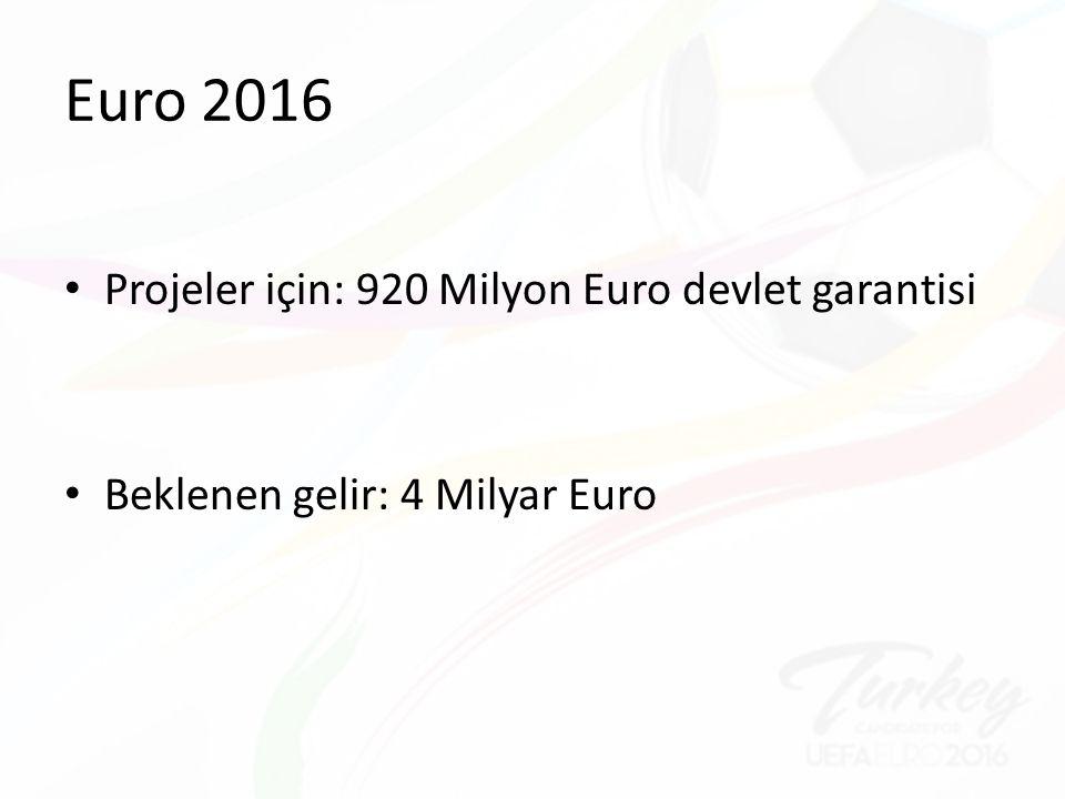 Euro 2016 Projeler için: 920 Milyon Euro devlet garantisi Beklenen gelir: 4 Milyar Euro