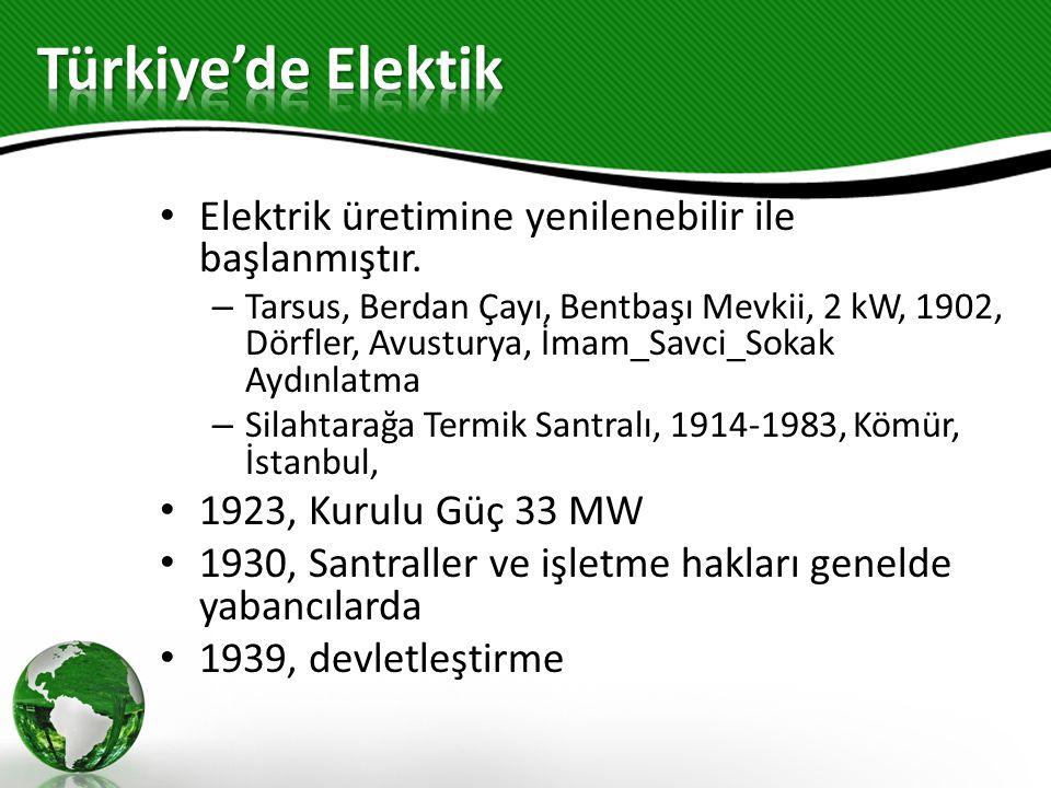 Elektrik üretimine yenilenebilir ile başlanmıştır. – Tarsus, Berdan Çayı, Bentbaşı Mevkii, 2 kW, 1902, Dörfler, Avusturya, İmam_Savci_Sokak Aydınlatma