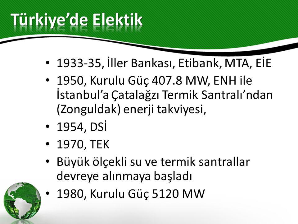 1933-35, İller Bankası, Etibank, MTA, EİE 1950, Kurulu Güç 407.8 MW, ENH ile İstanbul'a Çatalağzı Termik Santralı'ndan (Zonguldak) enerji takviyesi, 1954, DSİ 1970, TEK Büyük ölçekli su ve termik santrallar devreye alınmaya başladı 1980, Kurulu Güç 5120 MW