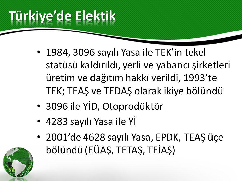 1984, 3096 sayılı Yasa ile TEK'in tekel statüsü kaldırıldı, yerli ve yabancı şirketleri üretim ve dağıtım hakkı verildi, 1993'te TEK; TEAŞ ve TEDAŞ olarak ikiye bölündü 3096 ile YİD, Otoprodüktör 4283 sayılı Yasa ile Yİ 2001'de 4628 sayılı Yasa, EPDK, TEAŞ üçe bölündü (EÜAŞ, TETAŞ, TEİAŞ)