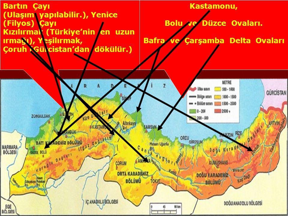 Dağları Batı Karadeniz Küre (İsfendiyar) Dağları, Bolu Dağları, Ilgaz Dağları, Köroğlu Dağları Orta Karadeniz Canik Dağları Doğu Karadeniz D.Karadeniz (Rize) Dağları ( Zirvesi: Kaçkar D.3932), Giresun Dağları, Çimen, Koç, Mescit, Akdağ ve Yalnızçam Dağ ları D.