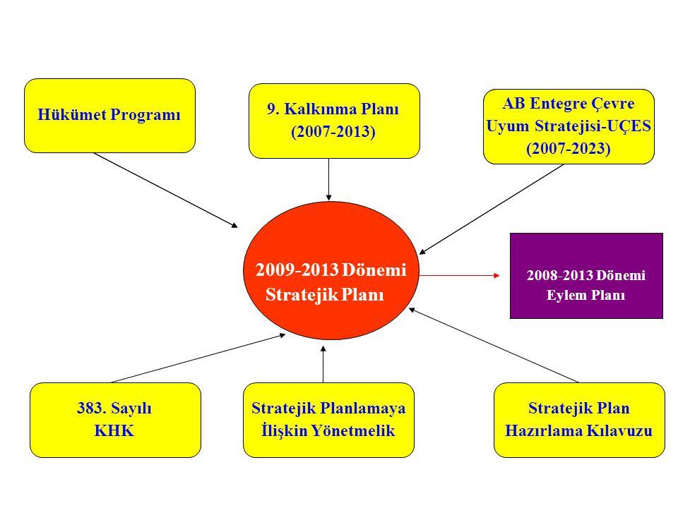 2009-2013 Dönemi Stratejik Planı Stratejik Planlamaya İlişkin Yönetmelik 9. Kalkınma Planı (2007-2013) 383. Sayılı KHK AB Entegre Çevre Uyum Stratejis