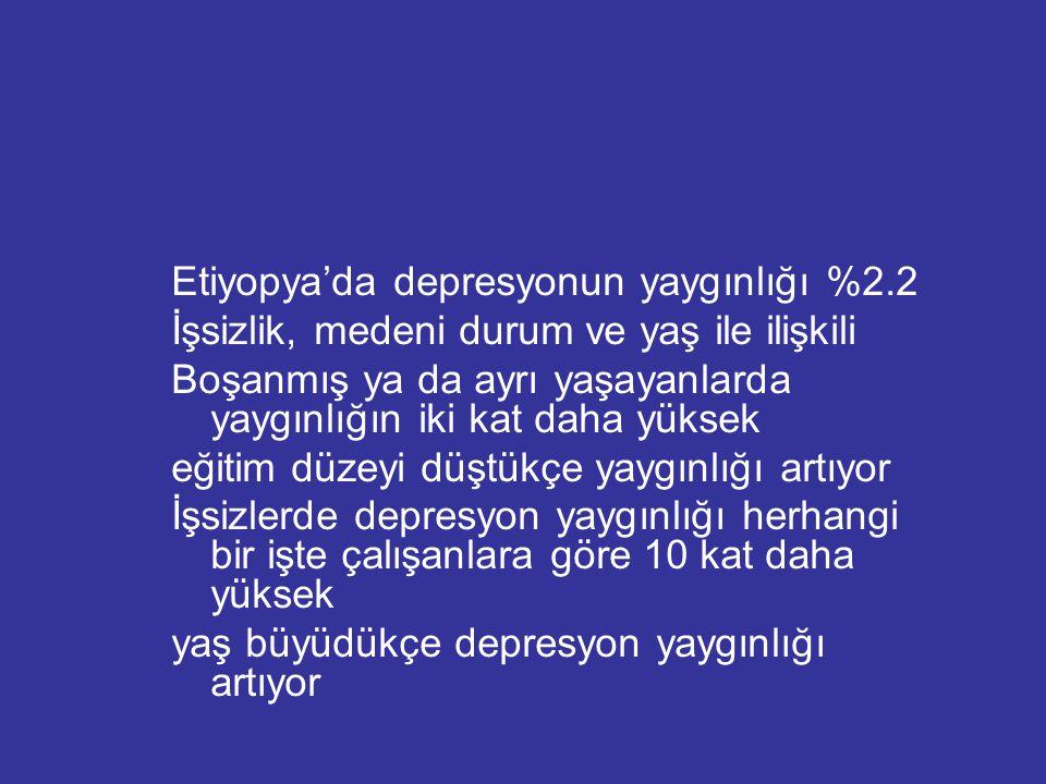 Etiyopya'da depresyonun yaygınlığı %2.2 İşsizlik, medeni durum ve yaş ile ilişkili Boşanmış ya da ayrı yaşayanlarda yaygınlığın iki kat daha yüksek eğ