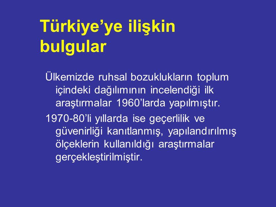 Türkiye'ye ilişkin bulgular Ülkemizde ruhsal bozuklukların toplum içindeki dağılımının incelendiği ilk araştırmalar 1960'larda yapılmıştır. 1970-80'li