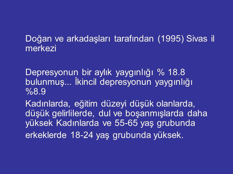 Doğan ve arkadaşları tarafından (1995) Sivas il merkezi Depresyonun bir aylık yaygınlığı % 18.8 bulunmuş... İkincil depresyonun yaygınlığı %8.9 Kadınl