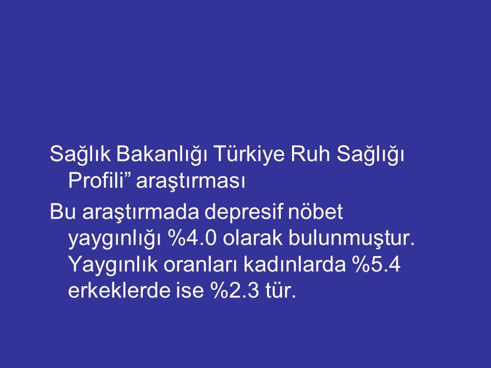 """Sağlık Bakanlığı Türkiye Ruh Sağlığı Profili"""" araştırması Bu araştırmada depresif nöbet yaygınlığı %4.0 olarak bulunmuştur. Yaygınlık oranları kadınla"""