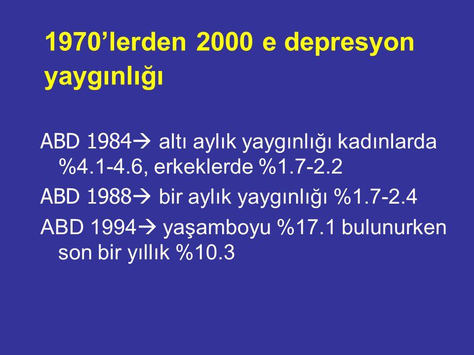 1970'lerden 2000 e depresyon yaygınlığı ABD 1984  altı aylık yaygınlığı kadınlarda %4.1-4.6, erkeklerde %1.7-2.2 ABD 1988  bir aylık yaygınlığı %1.7