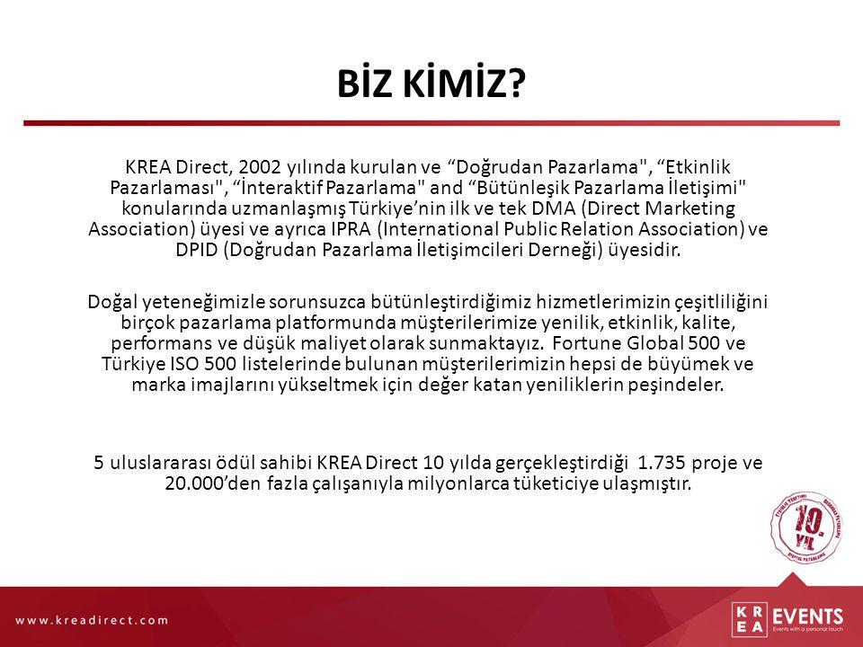 """BİZ KİMİZ? KREA Direct, 2002 yılında kurulan ve """"Doğrudan Pazarlama"""
