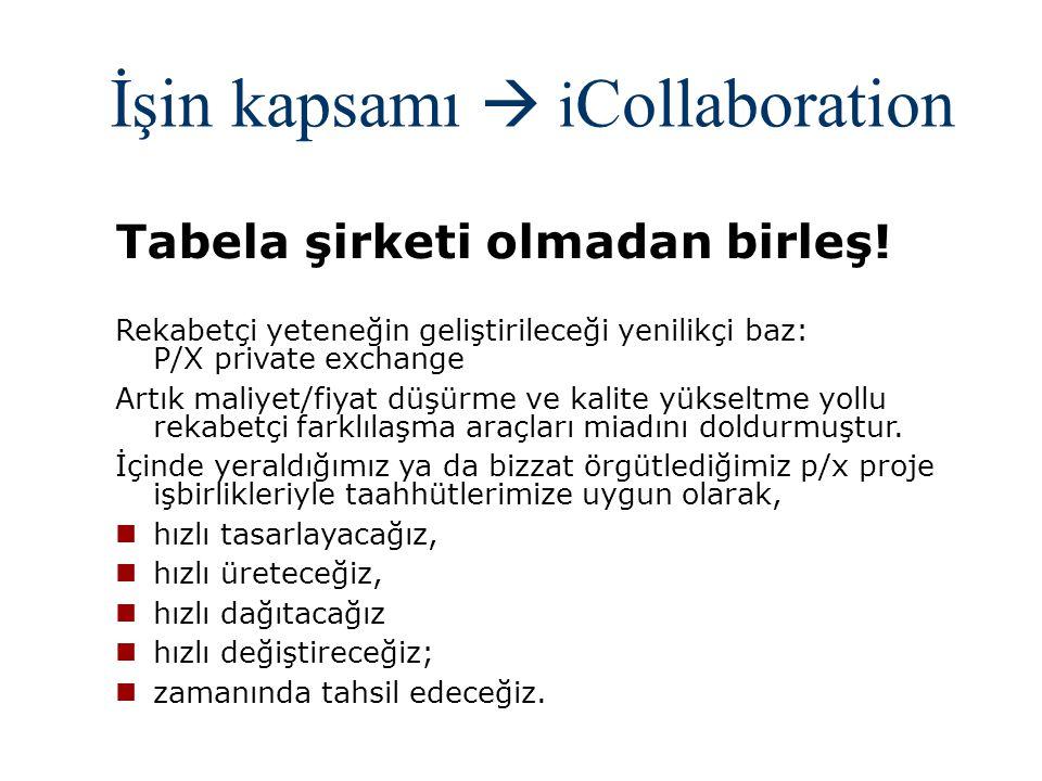 İşin kapsamı  i Collaboration Tabela şirketi olmadan birleş! Rekabetçi yeteneğin geliştirileceği yenilikçi baz: P/X private exchange Artık maliyet/fi