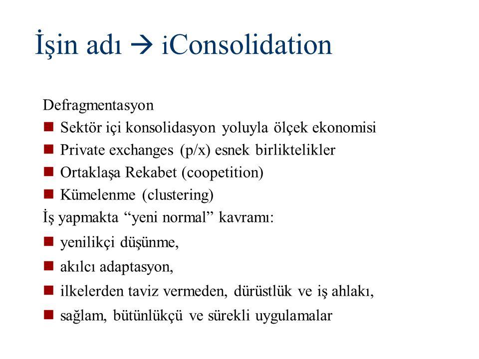 İşin adı  i Consolidation Defragmentasyon Sektör içi konsolidasyon yoluyla ölçek ekonomisi Private exchanges (p/x) esnek birliktelikler Ortaklaşa Rek