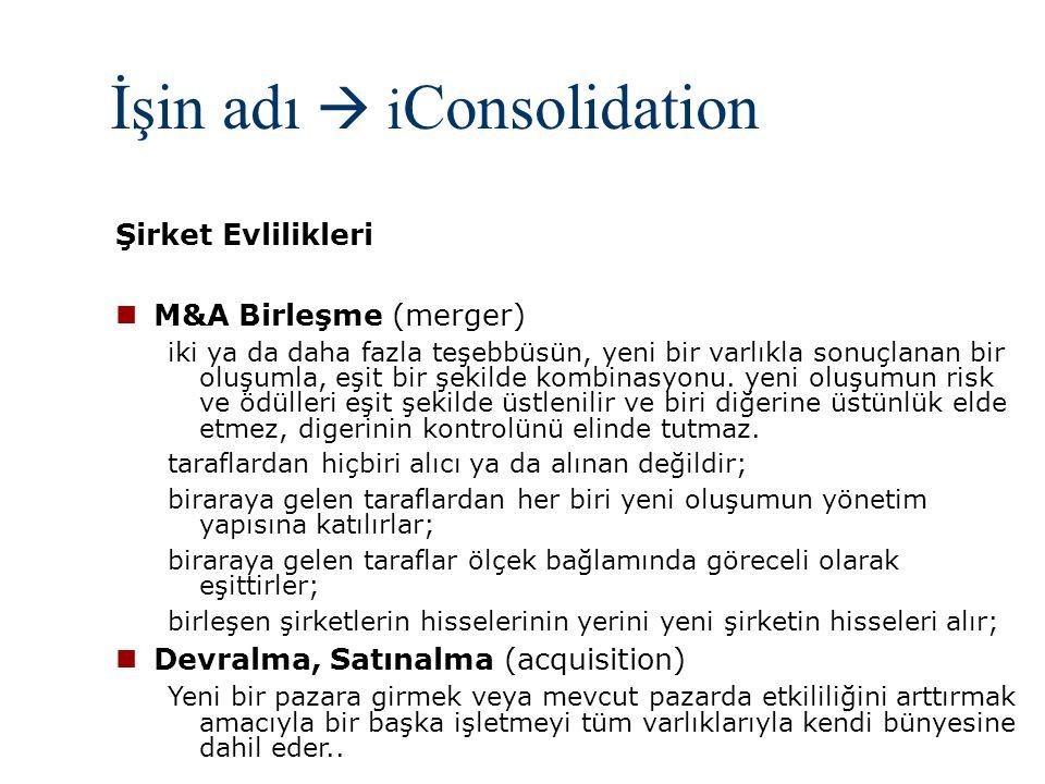 İşin adı  i Consolidation Şirket Evlilikleri M&A Birleşme (merger) iki ya da daha fazla teşebbüsün, yeni bir varlıkla sonuçlanan bir oluşumla, eşit b