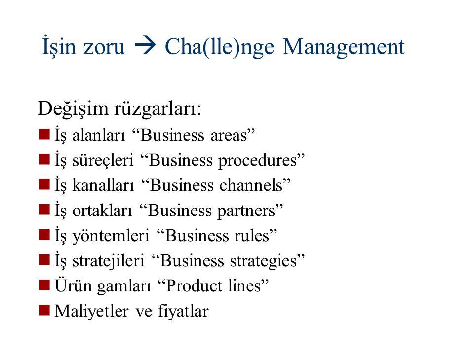 """İşin zoru  Cha(lle)nge Management Değişim rüzgarları: İş alanları """"Business areas"""" İş süreçleri """"Business procedures"""" İş kanalları """"Business channels"""