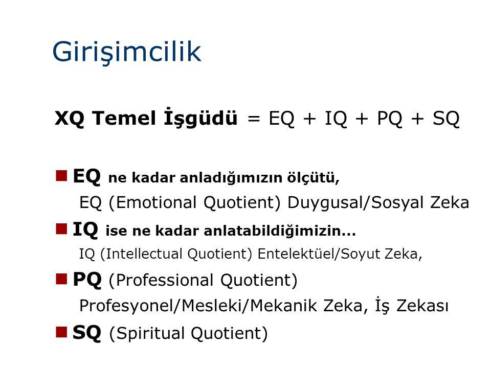 Girişimcilik XQ Temel İşgüdü = EQ + IQ + PQ + SQ EQ ne kadar anladığımızın ölçütü, EQ (Emotional Quotient) Duygusal/Sosyal Zeka IQ ise ne kadar anlata