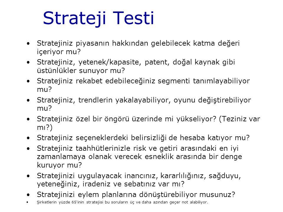 Strateji Testi Stratejiniz piyasanın hakkından gelebilecek katma değeri içeriyor mu? Stratejiniz, yetenek/kapasite, patent, doğal kaynak gibi üstünlük