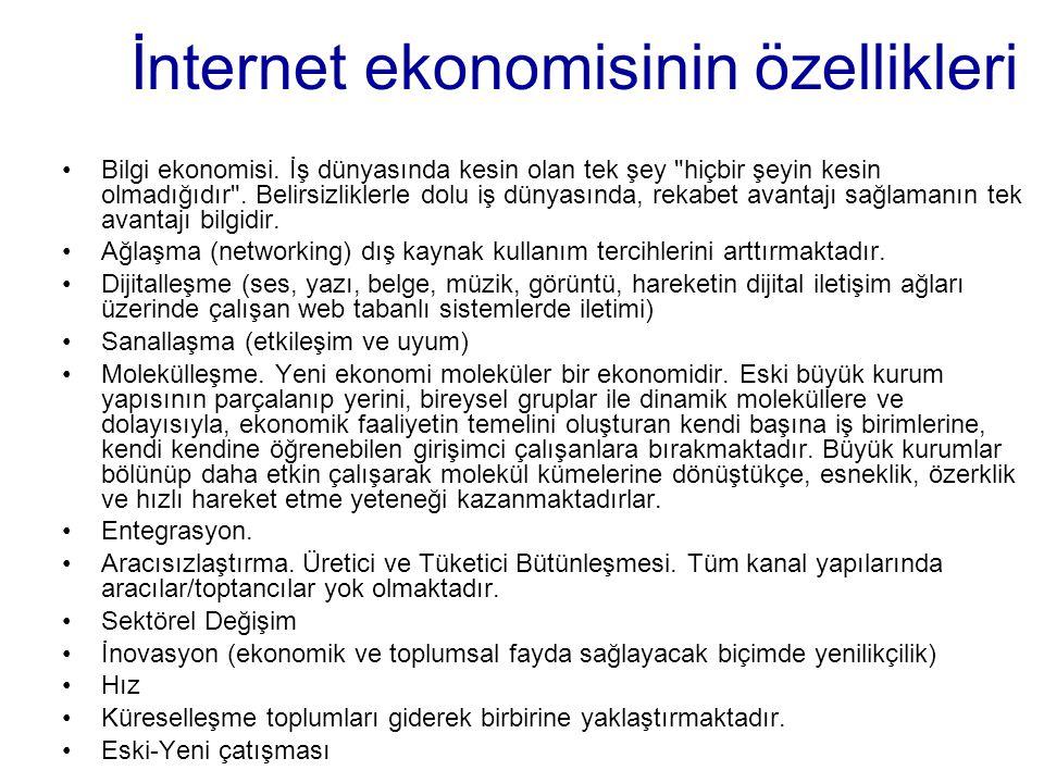 İnternet ekonomisinin özellikleri Bilgi ekonomisi. İş dünyasında kesin olan tek şey