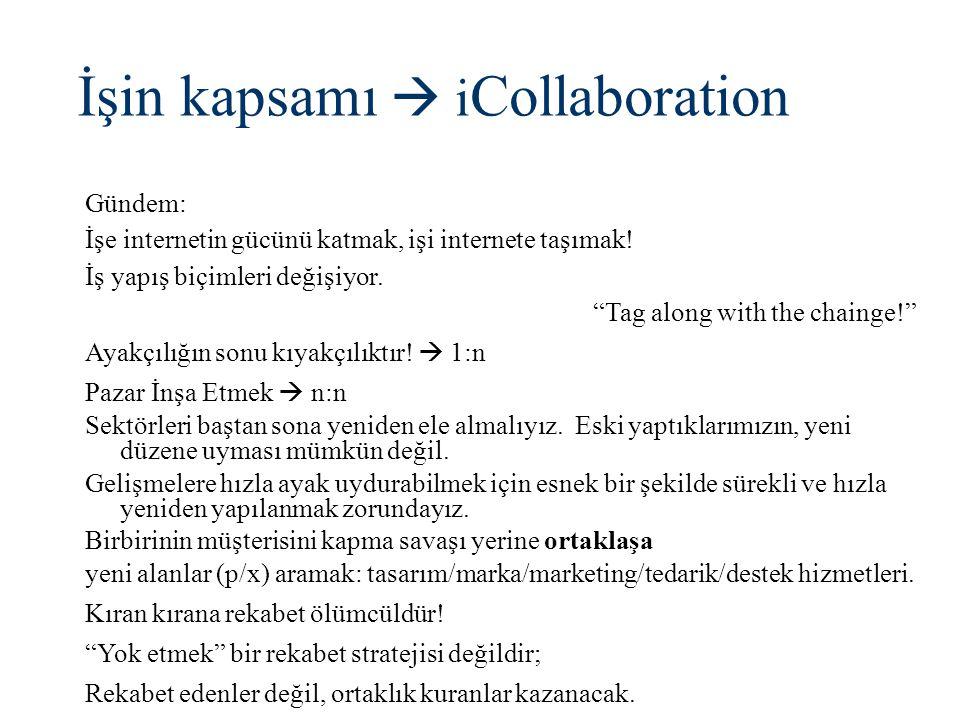 """İşin kapsamı  i Collaboration Gündem: İşe internetin gücünü katmak, işi internete taşımak! İş yapış biçimleri değişiyor. """"Tag along with the chainge!"""
