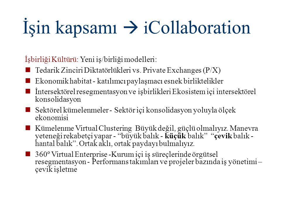 İşin kapsamı  i Collaboration İşbirliği Kültürü: Yeni iş/birliği modelleri: Tedarik Zinciri Diktatörlükleri vs. Private Exchanges (P/X) Ekonomik hab