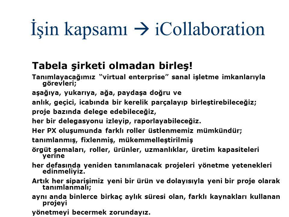 """İşin kapsamı  i Collaboration Tabela şirketi olmadan birleş! Tanımlayacağımız """"virtual enterprise"""" sanal işletme imkanlarıyla görevleri; aşağıya, yuk"""