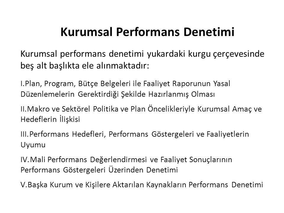 Kurumsal Performans Denetimi Kurumsal performans denetimi yukardaki kurgu çerçevesinde beş alt başlıkta ele alınmaktadır: I.Plan, Program, Bütçe Belgeleri ile Faaliyet Raporunun Yasal Düzenlemelerin Gerektirdiği Şekilde Hazırlanmış Olması II.Makro ve Sektörel Politika ve Plan Öncelikleriyle Kurumsal Amaç ve Hedeflerin İlişkisi III.Performans Hedefleri, Performans Göstergeleri ve Faaliyetlerin Uyumu IV.Mali Performans Değerlendirmesi ve Faaliyet Sonuçlarının Performans Göstergeleri Üzerinden Denetimi V.Başka Kurum ve Kişilere Aktarılan Kaynakların Performans Denetimi