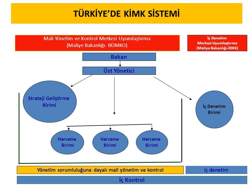 TÜRKİYE'DE KİMK SİSTEMİ Üst Yönetici Strateji Geliştirme Birimi İç Denetim Birimi Harcama Birimi Yönetim sorumluluğuna dayalı mali yönetim ve kontroli