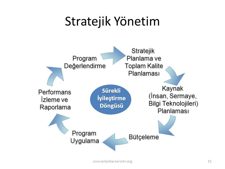 Stratejik Yönetim 51www.erkankaraarslan.org