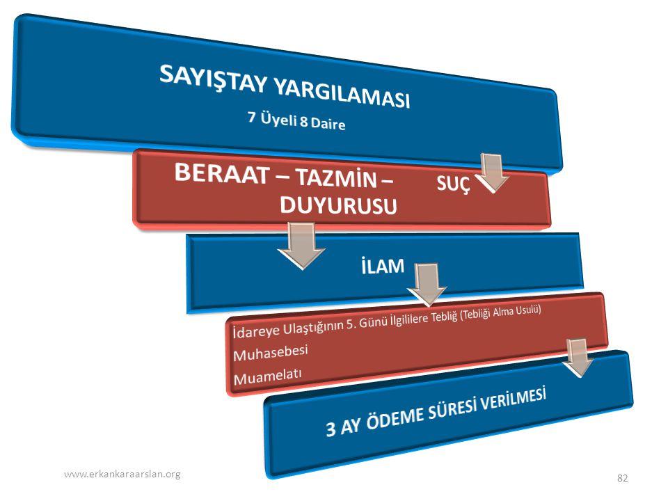 82 www.erkankaraarslan.org