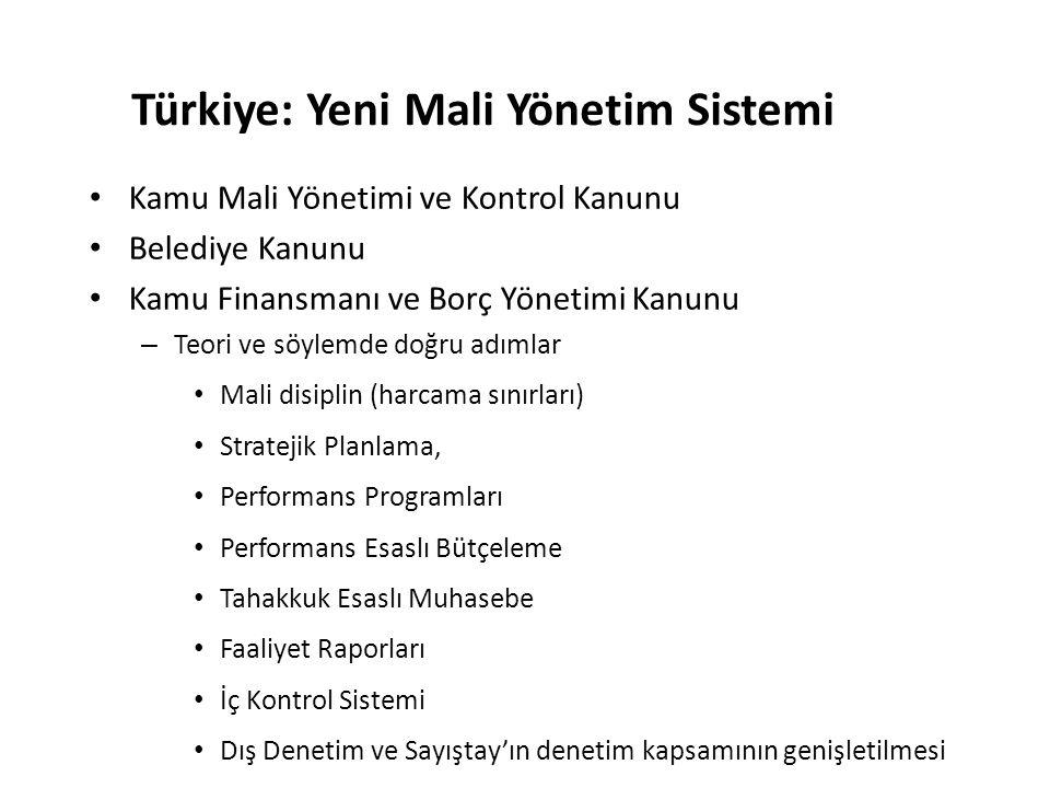 Türkiye: Yeni Mali Yönetim Sistemi Kamu Mali Yönetimi ve Kontrol Kanunu Belediye Kanunu Kamu Finansmanı ve Borç Yönetimi Kanunu – Teori ve söylemde doğru adımlar Mali disiplin (harcama sınırları) Stratejik Planlama, Performans Programları Performans Esaslı Bütçeleme Tahakkuk Esaslı Muhasebe Faaliyet Raporları İç Kontrol Sistemi Dış Denetim ve Sayıştay'ın denetim kapsamının genişletilmesi
