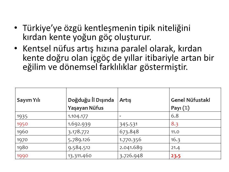 Türkiye'ye özgü kentleşmenin tipik niteliğini kırdan kente yoğun göç oluşturur. Kentsel nüfus artış hızına paralel olarak, kırdan kente doğru olan içg
