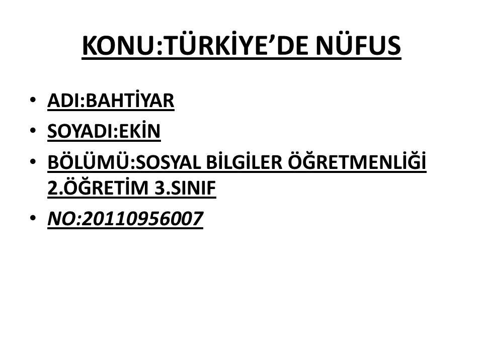 KONU:TÜRKİYE'DE NÜFUS ADI:BAHTİYAR SOYADI:EKİN BÖLÜMÜ:SOSYAL BİLGİLER ÖĞRETMENLİĞİ 2.ÖĞRETİM 3.SINIF NO:20110956007