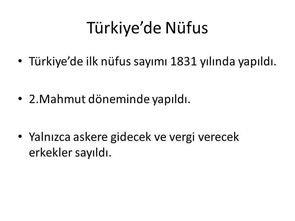 Türkiye'de Nüfus Türkiye'de ilk nüfus sayımı 1831 yılında yapıldı. 2.Mahmut döneminde yapıldı. Yalnızca askere gidecek ve vergi verecek erkekler sayıl