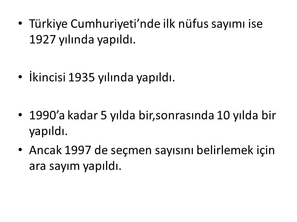 Türkiye Cumhuriyeti'nde ilk nüfus sayımı ise 1927 yılında yapıldı. İkincisi 1935 yılında yapıldı. 1990'a kadar 5 yılda bir,sonrasında 10 yılda bir yap