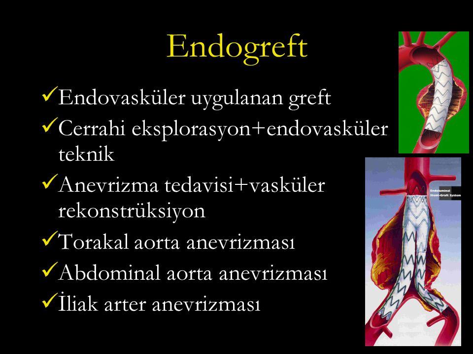 Endogreft Endovasküler uygulanan greft Cerrahi eksplorasyon+endovasküler teknik Anevrizma tedavisi+vasküler rekonstrüksiyon Torakal aorta anevrizması Abdominal aorta anevrizması İliak arter anevrizması