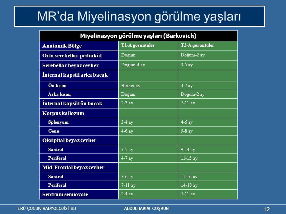 ERÜ ÇOCUK RADYOLOJİSİ BD ABDULHAKİM COŞKUN 12 MR'da Miyelinasyon görülme yaşları Miyelinasyon görülme yaşları (Barkovich) Anatomik Bölge T1-A görüntülerT2-A görüntüler Orta serebellar pedinkül DoğumDoğum-2 ay Serebellar beyaz cevher Doğum-4 ay3-5 ay İnternal kapsül arka bacak Ön kısımBirinci ay4-7 ay Arka kısımDoğumDoğum-2 ay İnternal kapsül ön bacak 2-3 ay7-11 ay Korpus kallozum Splenyum3-4 ay4-6 ay Genu4-6 ay5-8 ay Oksipital beyaz cevher Santral3-5 ay9-14 ay Periferal4-7 ay11-15 ay Mid-Frontal beyaz cevher Santral3-6 ay11-16 ay Periferal7-11 ay14-18 ay Sentrum semiovale 2-4 ay7-11 ay