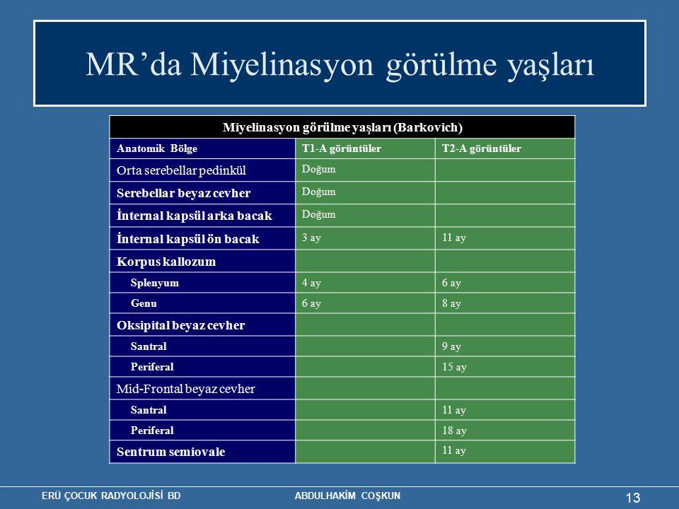 ERÜ ÇOCUK RADYOLOJİSİ BD ABDULHAKİM COŞKUN 13 MR'da Miyelinasyon görülme yaşları Miyelinasyon görülme yaşları (Barkovich) Anatomik BölgeT1-A görüntüle
