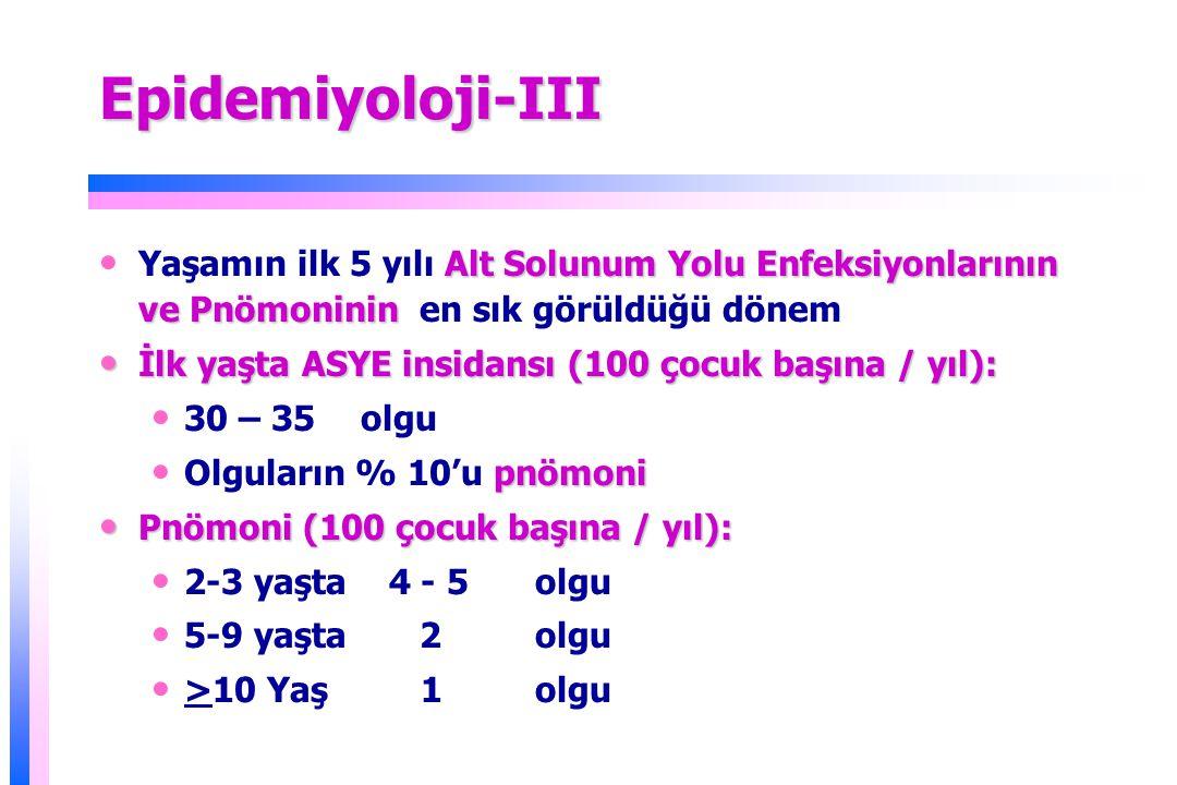 Epidemiyoloji-IIIEpidemiyoloji-III Alt Solunum Yolu Enfeksiyonlarının ve Pnömoninin Yaşamın ilk 5 yılı Alt Solunum Yolu Enfeksiyonlarının ve Pnömoninin en sık görüldüğü dönem İlk yaşta ASYE insidansı (100 çocuk başına / yıl): İlk yaşta ASYE insidansı (100 çocuk başına / yıl): 30 – 35 olgu pnömoni Olguların % 10'u pnömoni Pnömoni (100 çocuk başına / yıl): Pnömoni (100 çocuk başına / yıl): 2-3 yaşta 4 - 5 olgu 5-9 yaşta 2 olgu >10 Yaş 1 olgu