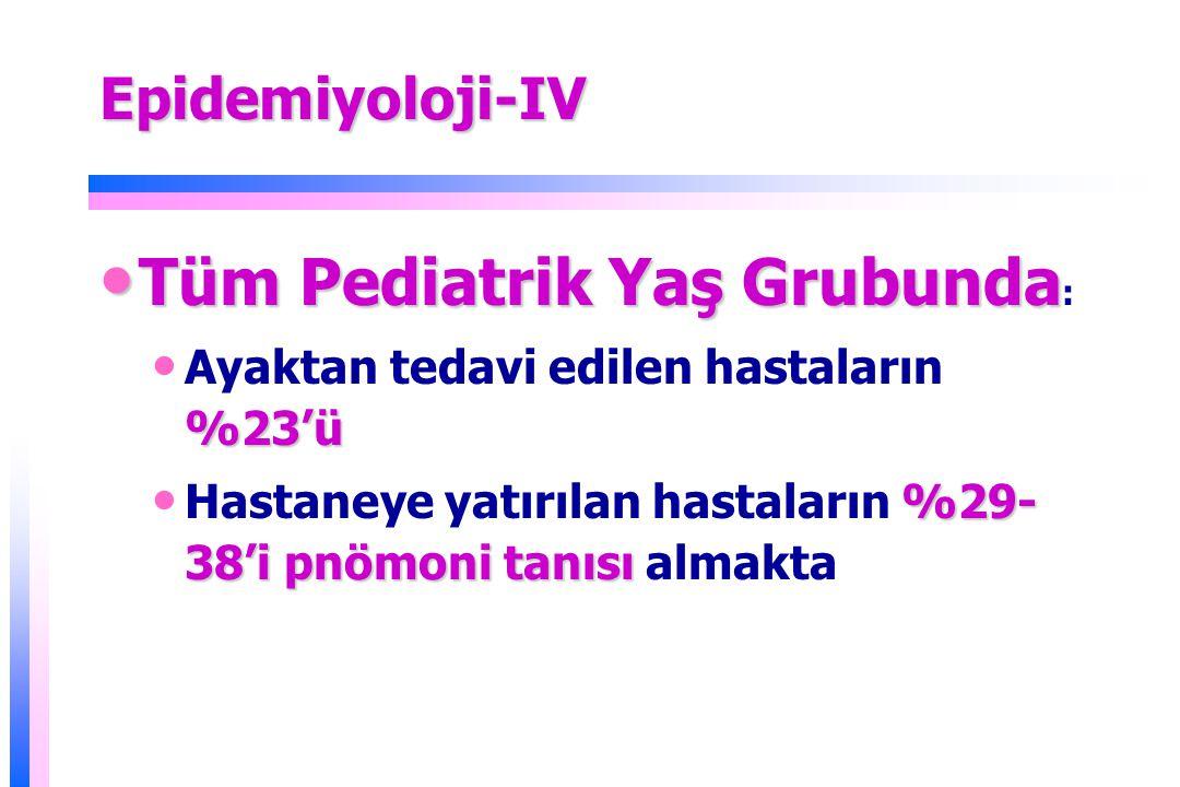 Epidemiyoloji-IVEpidemiyoloji-IV Tüm Pediatrik Yaş Grubunda Tüm Pediatrik Yaş Grubunda : %23'ü Ayaktan tedavi edilen hastaların %23'ü %29- 38'i pnömoni tanısı Hastaneye yatırılan hastaların %29- 38'i pnömoni tanısı almakta