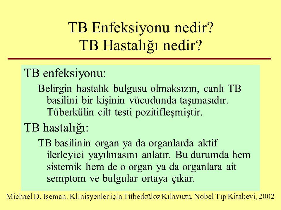 TB Enfeksiyonu nedir.TB Hastalığı nedir.