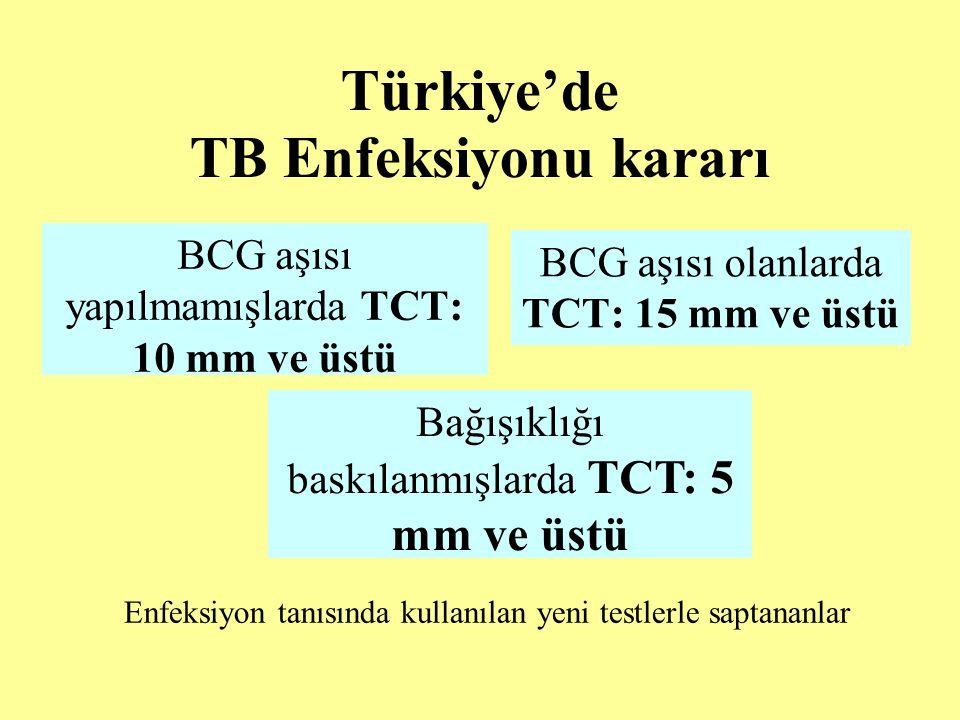 Türkiye'de TB Enfeksiyonu kararı BCG aşısı yapılmamışlarda TCT: 10 mm ve üstü BCG aşısı olanlarda TCT: 15 mm ve üstü Bağışıklığı baskılanmışlarda TCT: 5 mm ve üstü Enfeksiyon tanısında kullanılan yeni testlerle saptananlar