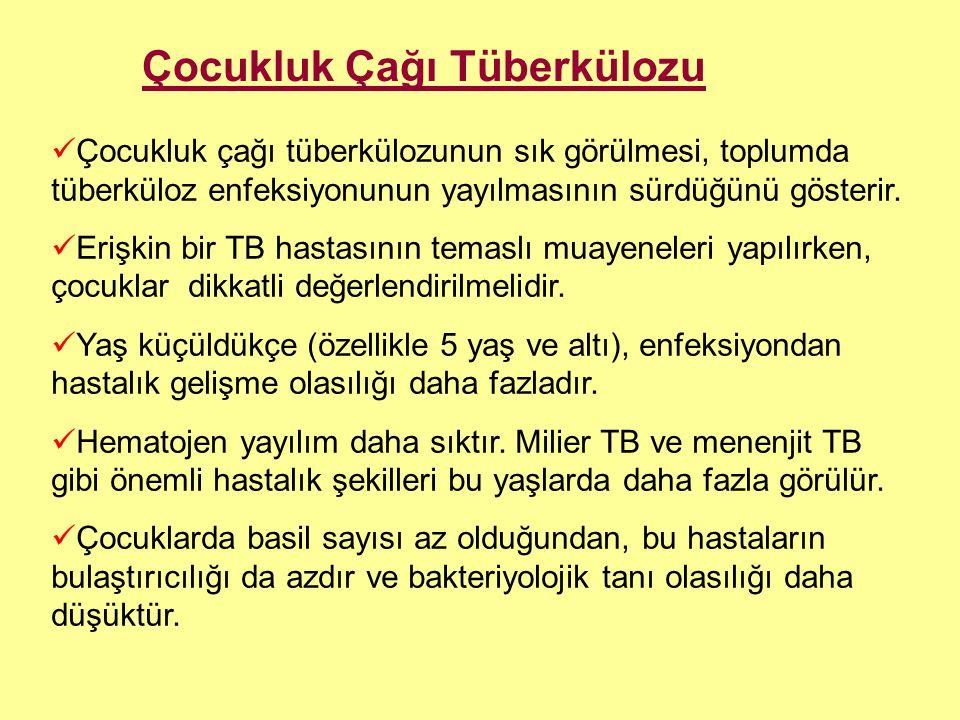 Çocukluk Çağı Tüberkülozu Çocukluk çağı tüberkülozunun sık görülmesi, toplumda tüberküloz enfeksiyonunun yayılmasının sürdüğünü gösterir.