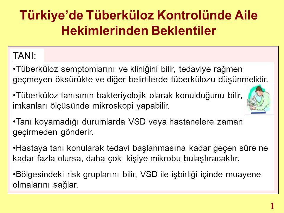 Türkiye'de Tüberküloz Kontrolünde Aile Hekimlerinden Beklentiler Tüberküloz semptomlarını ve kliniğini bilir, tedaviye rağmen geçmeyen öksürükte ve diğer belirtilerde tüberkülozu düşünmelidir.
