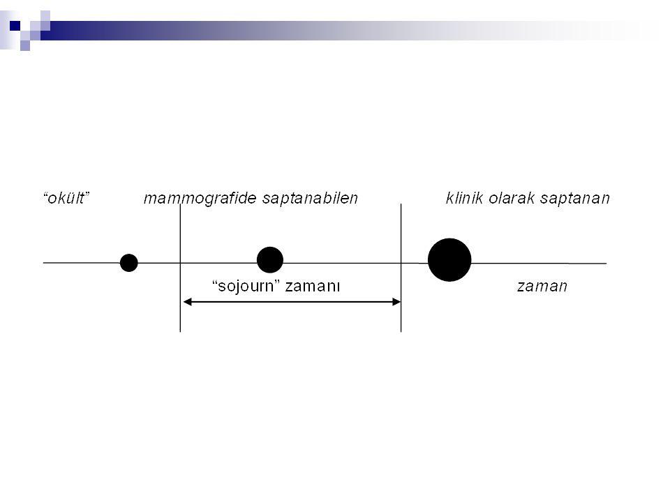 - 5 yıllık yaşam, % Tm boyutu, cm 0 pozitif 1-3 pozitif 4 ve üzeri pozitif < 0.5 99.2 95.3 59.0 0.5-0.9 98.3 94.0 54.2 1.0-1.9 95.8 86.6 67.2 2.0-2.9 92.3 83.4 63.4 3.0-3.9 86.2 79.0 56.9 4.0-4.9 84.6 69.8 52.6 ?5.0 82.2 73.0 45.4 Tümör boyutu ve aksiller lenf nodu tutuluşuna göre meme kanserinde 5 yıllık yaşam oranları Lenf nodu