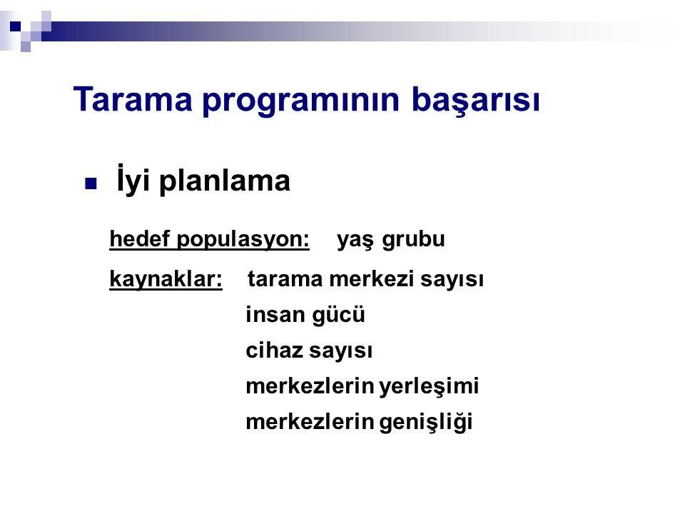 Tarama programının başarısı İyi planlama hedef populasyon: yaş grubu kaynaklar: tarama merkezi sayısı insan gücü cihaz sayısı merkezlerin yerleşimi me