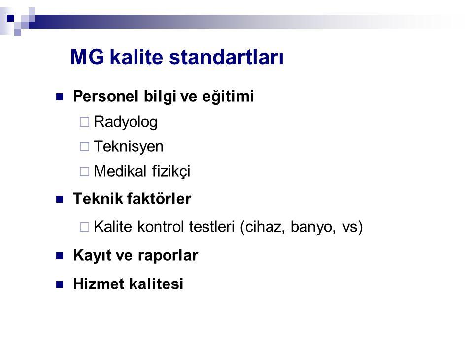Personel bilgi ve eğitimi  Radyolog  Teknisyen  Medikal fizikçi Teknik faktörler  Kalite kontrol testleri (cihaz, banyo, vs) Kayıt ve raporlar Hiz